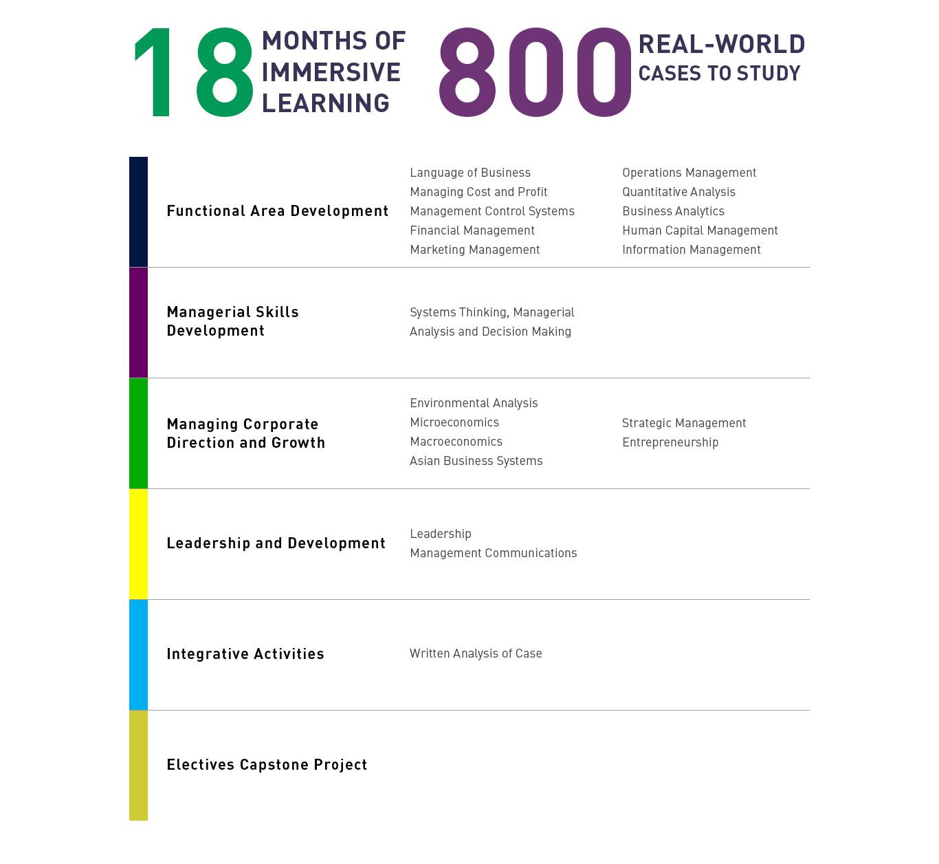 EMBA Infographics 1